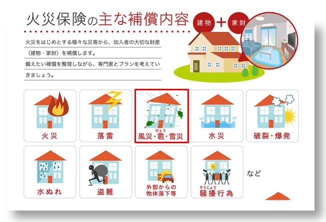 火災保険「風災、雪災、ひょう災」補償