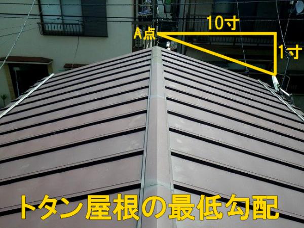 トタン屋根の最低勾配