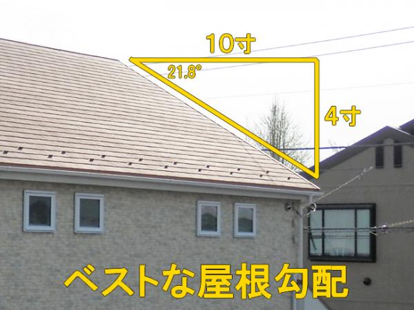 ベストな屋根の勾配