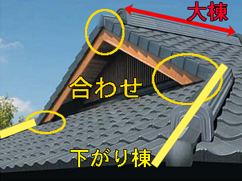 複雑な入母屋屋根