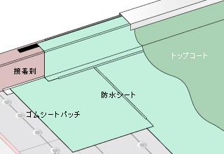 塩ビシートの構造