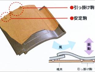 引掛け桟瓦の構造