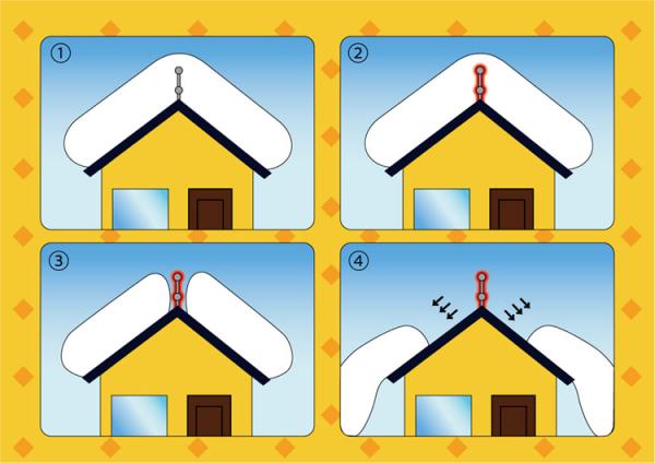 屋根落雪システム