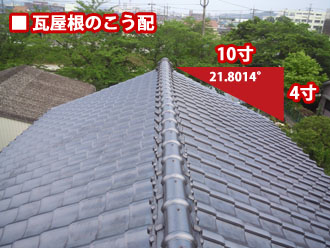 瓦屋根の必要最低勾配