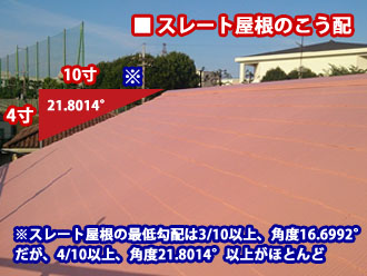 スレート屋根の必要最低勾配