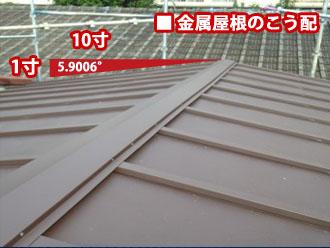 トタン屋根の必要最低勾配
