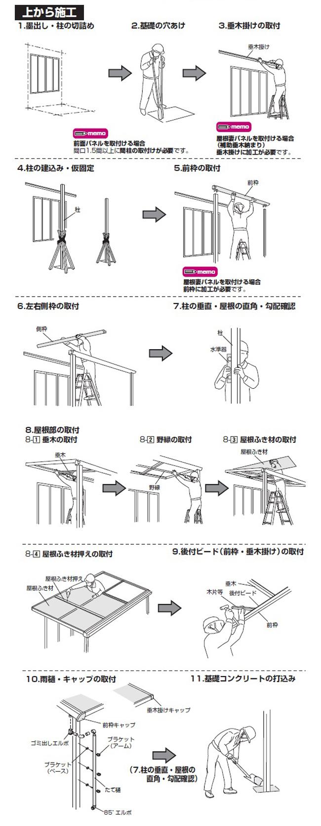 テラス屋根のDIY施工方法