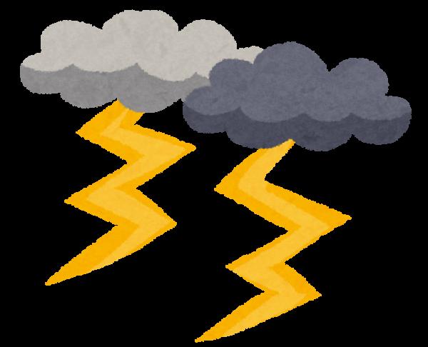 雷による被害、雷災(らいさい)