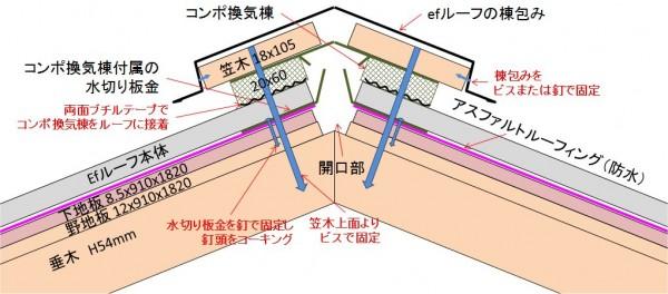棟板金の雨仕舞い構造
