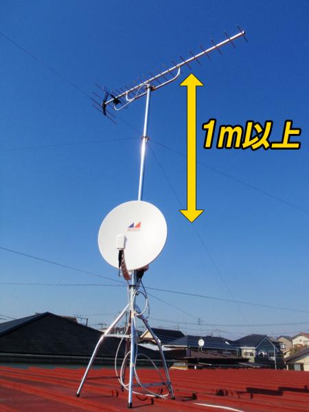 UHF・BSアンテナ